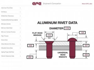 EFE Engineer's Companion - Aluminum Rivet Data
