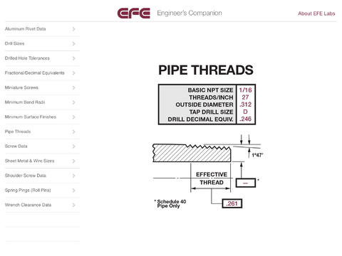 EFE Engineer's Companion - Pipe Threads