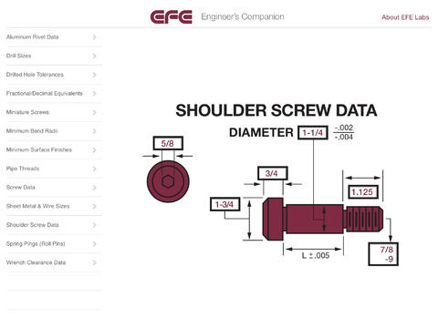 EFE Engineer's Companion - Shoulder Screw Data