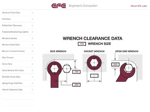 EFE Engineer's Companion - Wrench Clearance Data